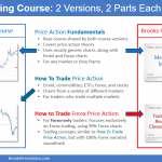 New Brooks Trading Course FAQ:<br />Updated February 2, 2017