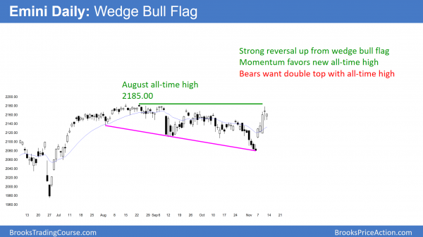 daily emini bull flag at all-time high