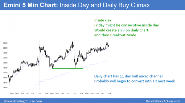 Emini inside day and buy climax