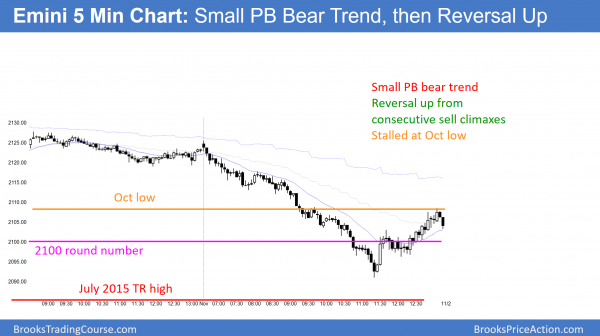 emini bear trend then sell climax reversal