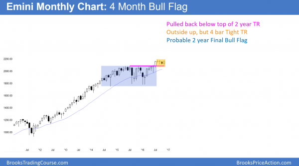 emini bull flag at all time high