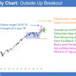 President Trump stock market rally will pull back next week<br />Emini weekend update: November 26, 2016