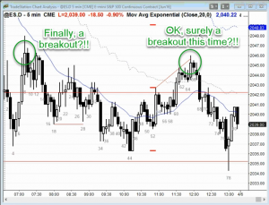 Ask Al Brooks - ES Chart Trading range day