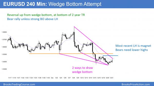EURUSD wedge bottom at 13 year low