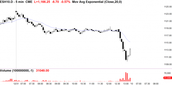 new year's eve holiday trading and black swan breakout