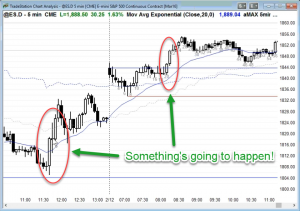 Ask Al Brooks 93 ES Chart Some Trade Going to Happen