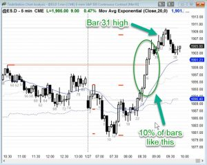 Ask Al Brooks ES Chart Structuring Limit and Stop Orders