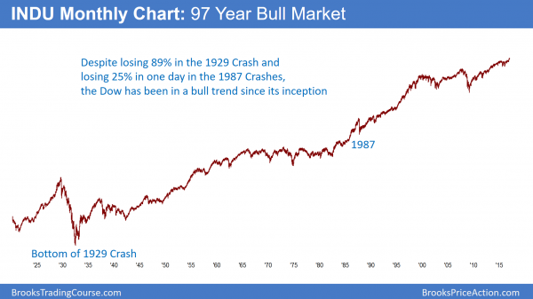 Dow Jones Industrial Average in bull trend for 100 years, so no zero sum game. Stock Market Zero Sum Game and Eternal Bull Market is a fallacy