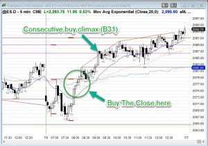 ES Chart - Ask Al 92 Buy The Close Trading Decision