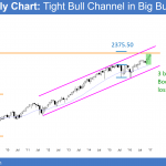 Possible Island Top and 5% stock market correction <br />Emini weekend update: January 28, 2017