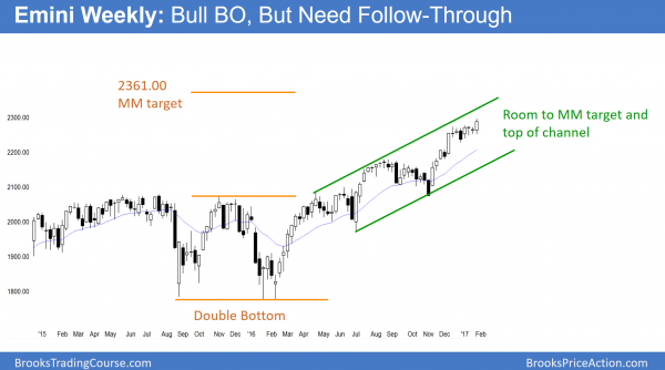 Weekly Emini chart has measured move targets above