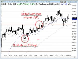Ask Al Brooks Sold Above 29 High and Lost