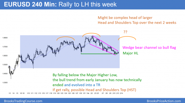 EURUSD rally this week from bottom of training range in bear trend
