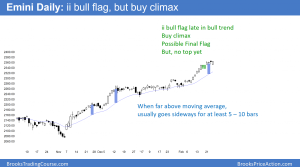 daily emini chart is far above its average price and therefore will probably correct sideways