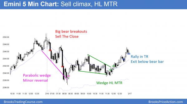 Emini wedge trend reversal in bull trend