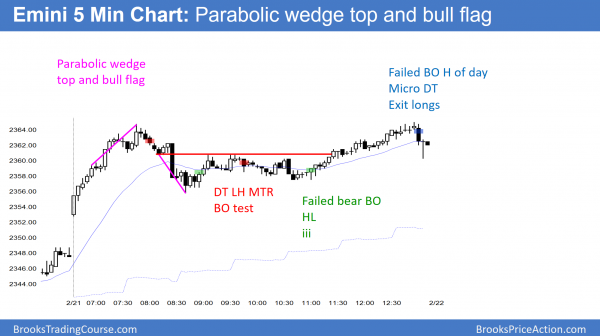 Emini parabolic wedge top and parabolic bull flag at all time high