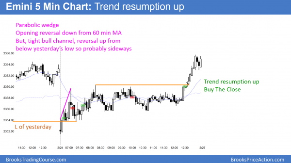 Emini tested gap and got trend resumption up in a Buy The Close rally
