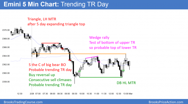 Trending trading range day and expanding triangle in emini
