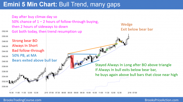 emini buy climax to new all-time high and 2350 measured move targets