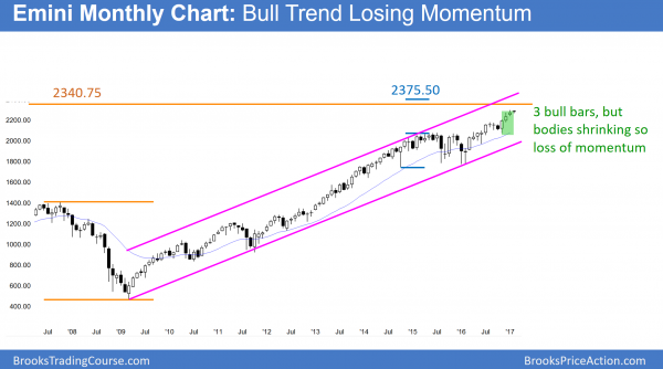 monthly emini in bull trend, but daily has island bottom and island top