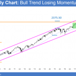 Emini wedge top leading to 5% 130 point stock market correction<br />Emini weekend update: February 11, 2017