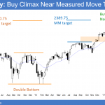 Trump rally buy climax near measured move targets <br />Emini weekend update: February 18, 2017