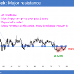 Affordable Care Act repeal is catalyst for 5% market correction <br />Intraday market update: March 24, 2017