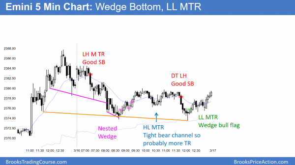 Emini wedge bull flag after March FOMC Fed interest rate hike.