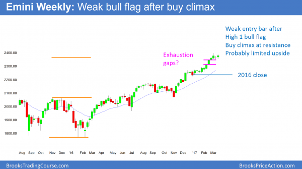 Stock market buy climax at S&P500 2400 so should give back all of 2017 gains