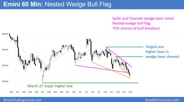 Emini wedge bull flag and spike and channel bear trend