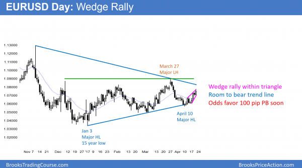 EURUSD Forex wedge rally in triangle before UK Brexit vote