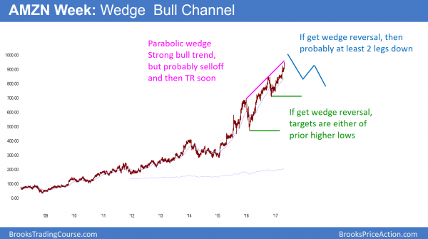 Amazon buy climax and wedge top below 1,000.