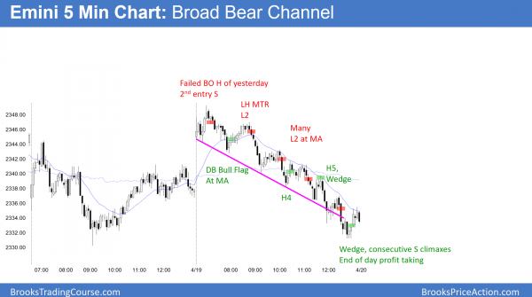 Emini broad bear channel after north korea nuclear crisis