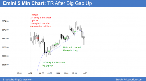 Emini big gap up but probably double top and 5% correction