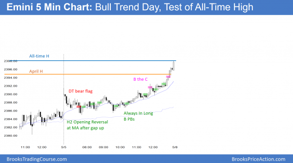 Emini rally to all-time high
