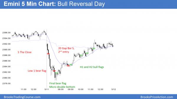 Emini bull reversal day for test of 2400.
