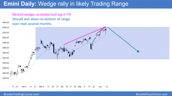 Emini wedge top rally in trading range. Buy climax is more important than Trump, Comey, and May.