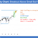 Mueller's Trump investigation and correction from buy climax<br />Emini weekend update: June 17, 2017