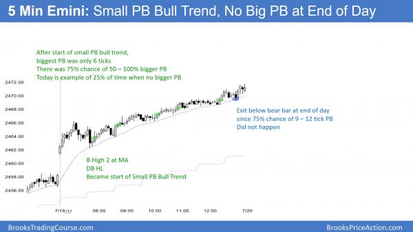 Small pullback bull trend in Emini.