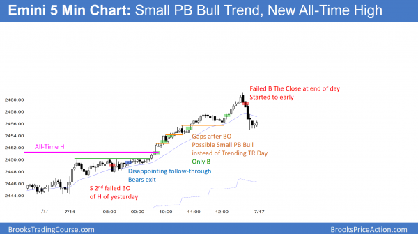 Small pullback bull trend as senate votes on trump healthcare.