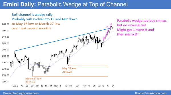 emini nested wedge with parabolic wedge rally.