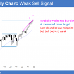 Summer swoon 100 point 5% S&P500 stock market correction <br />Emini weekend update: July 1, 2017