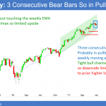 Trump, Putin, North Korea are less important than buy climax <br />Emini weekend update: July 8, 2017
