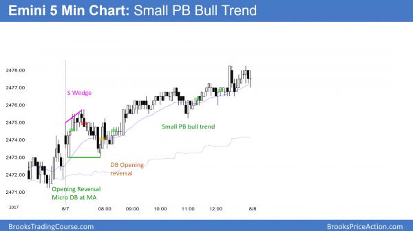 Emini small pullback bull trend day.