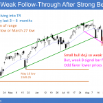 Trump is catalyst for 5 percent S&P500 stock market correction<br />Emini weekend update: August 19, 2017