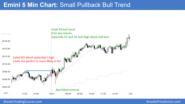 Emini broke to new all-time high in small pullback bull trend.