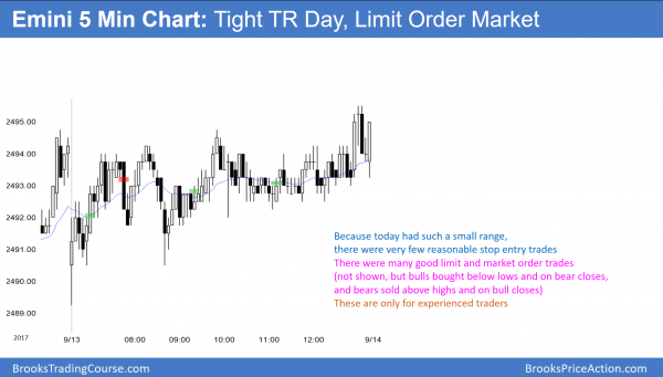 Emini new all-time high and tight trading range