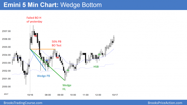 Emini wedge and head and shoulders bottom