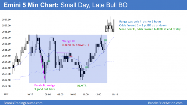 Emini small day at measured move target and buy climax.