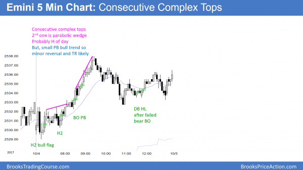 Emini consecutive complex tops with parabolic wedge top at all time high